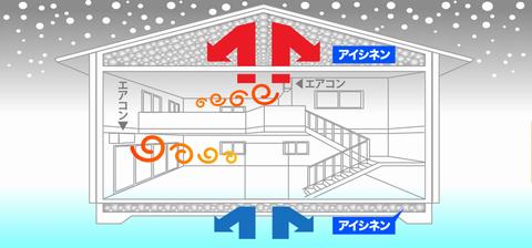 屋根の断熱 放射冷却を防ぐ